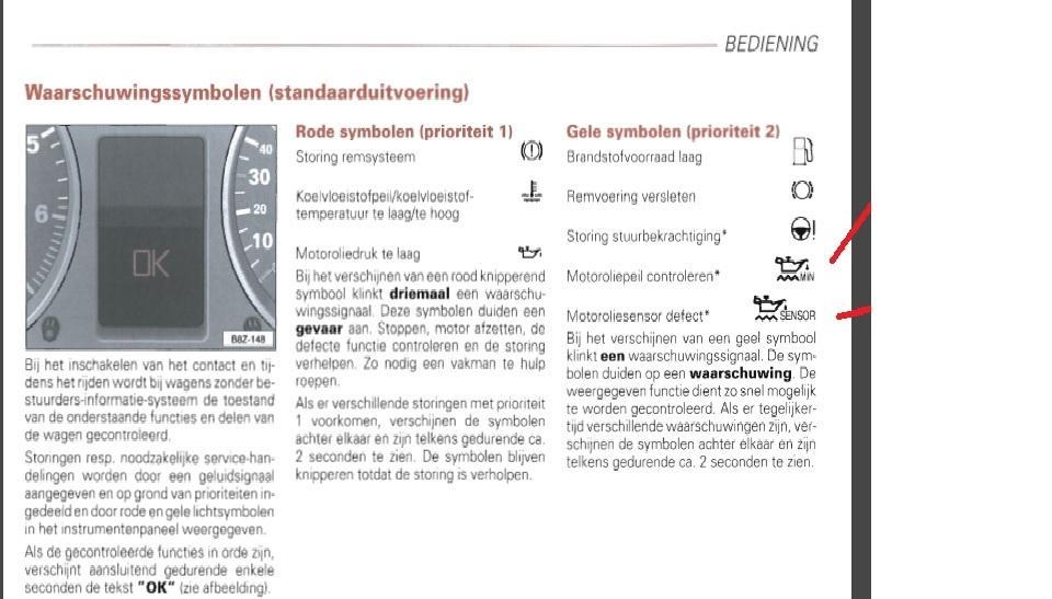 Oliepeil Te Laag Signaal Melding Audi A2 Forum